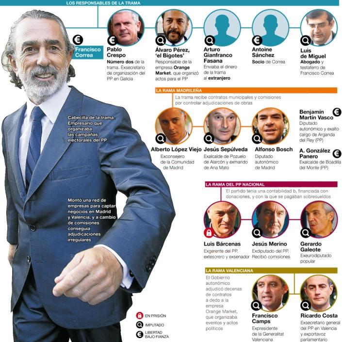 Infografía: El Periódico